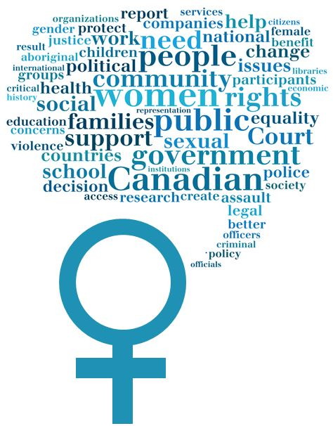 World Cloud for website w women's symbolAugust 2013