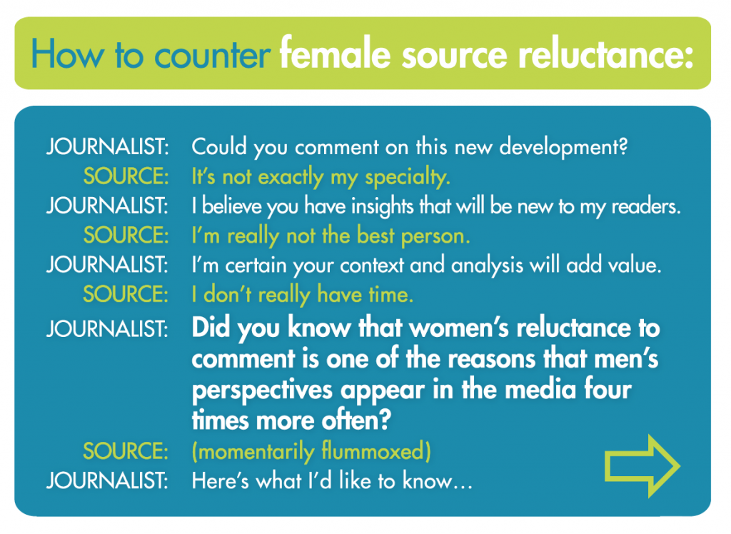 We created this resource for journalists, and TVO producers have found it useful in recruiting female guests.